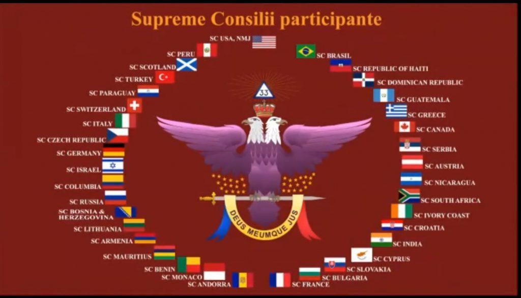 Supreme Consilii participante